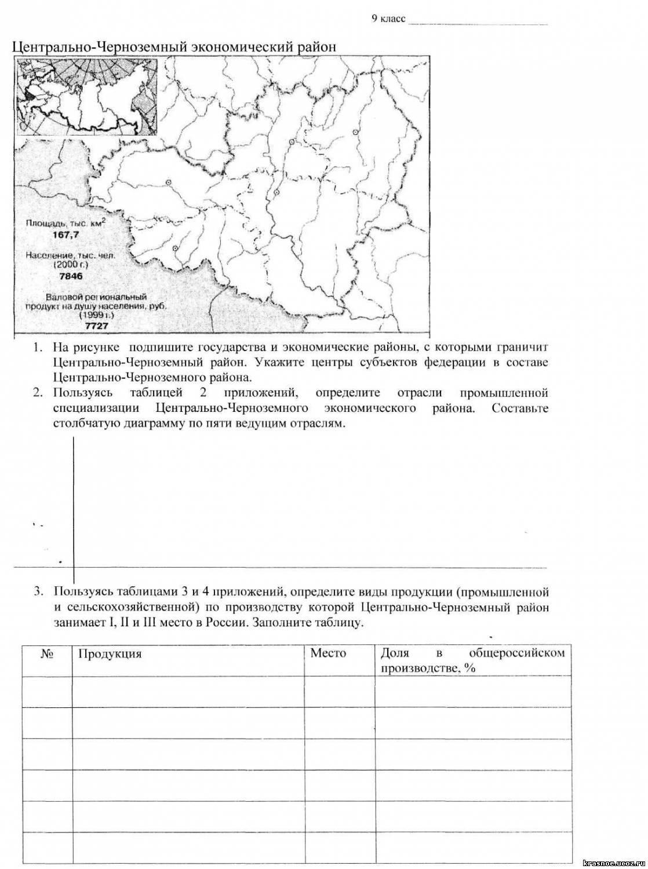 Практическая работа по географии 8